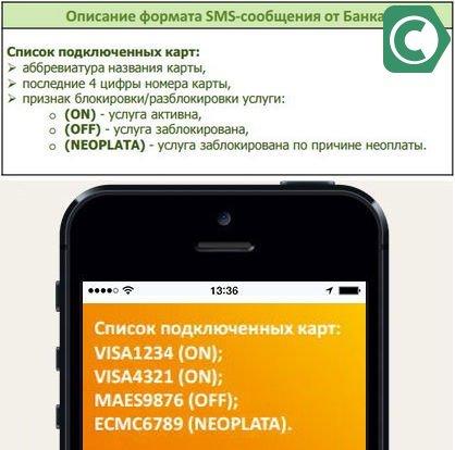 Изображение - Почему не отправляются смс на номер 900 с телефона 234-Otvet-banka23461