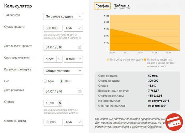 срочно нужно 300000 рублей на 5 лет безотказные банки отзывы