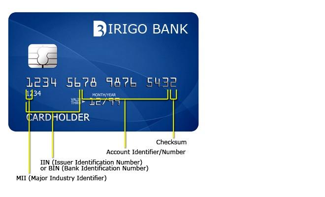 Fejkovye Karty Viza Raskryvaem Sekrety Kreditnyh Kart