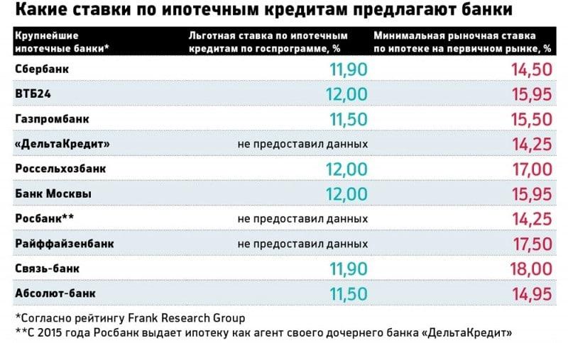 Komerční banka půjčka 5000 euro