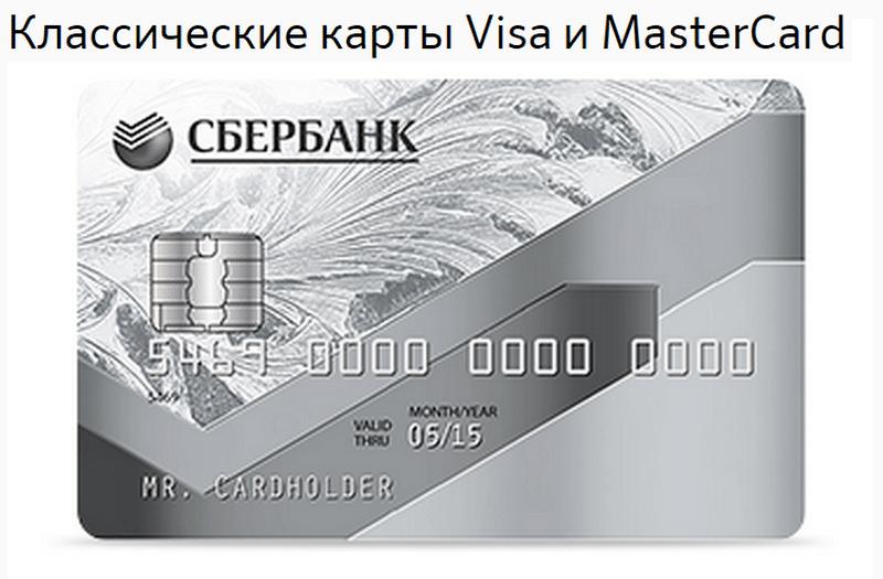 Уралсиб банк кредит карта