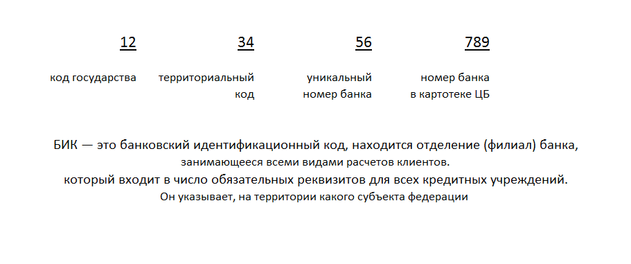 леса занимают больше половины территории россии