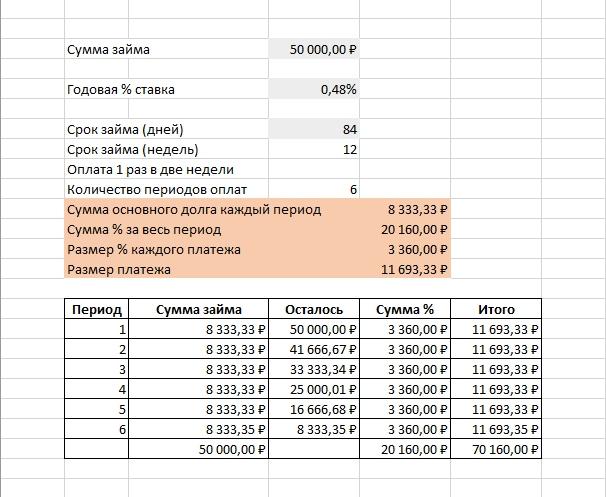 Půjčky do 10000 giertych