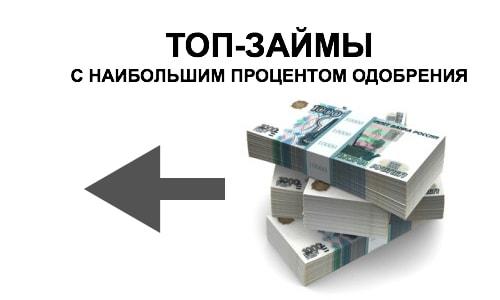 займ на карту от сбербанка
